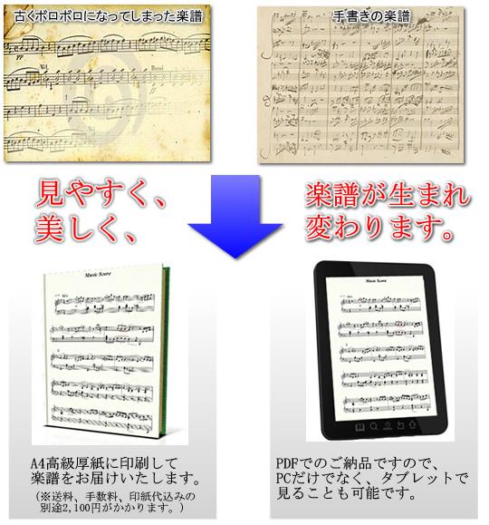 浄書 浄譜により楽譜も生まれ変わります